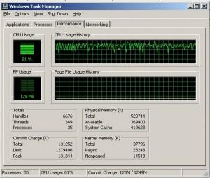 CPU utilization on compressed backup