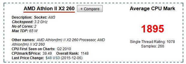 AMD X2 260 CPU